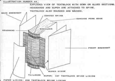 Book repair manual il9502764g ccuart Choice Image