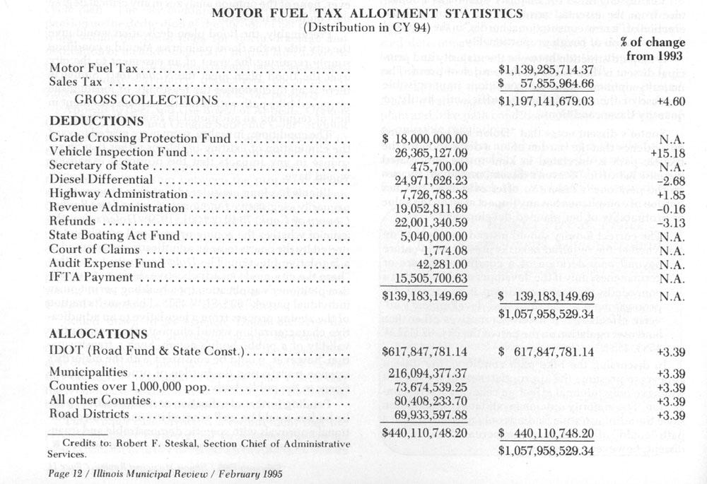 Page 12 / Illinois Municipal Review / February 1995